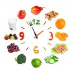 Grape tomato apricot dried cabbage milk creative clock wallpaper